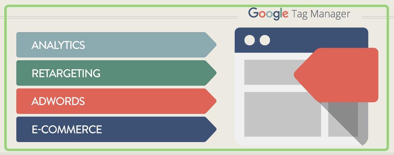 Lợi ích sử dụng Google Tag Manager