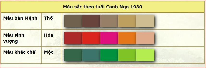 mau-sac-theo-tuoi-1930