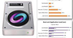 Ổ cứng Fusion Drive là gì