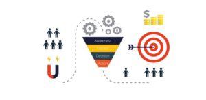 CR là gì? ý nghĩa của cr trong marketing seo