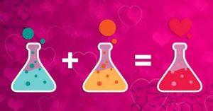lập phương trình hoá học