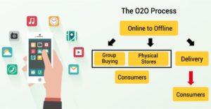 Mô hình O2O là gì?
